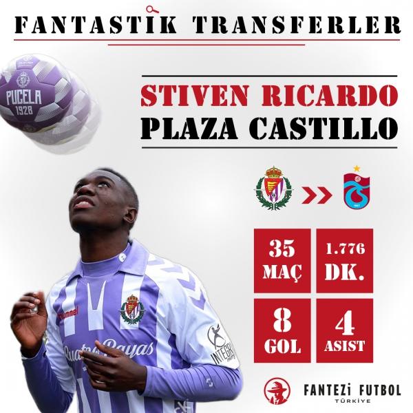 Ronaldo'nun Tercihi: Stiven Ricardo Plaza Castillo