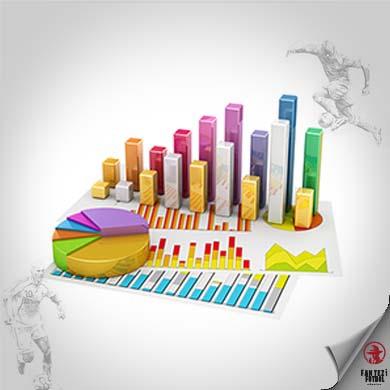 FF İstatistikleri (İlk 6 hafta)