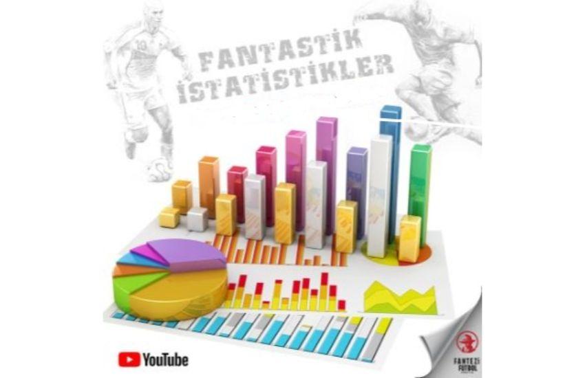 10.Hafta Fantastik İstatistikler