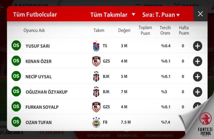 8.Hafta PO Sosyal Lig Futbolcu Toplam Puanları