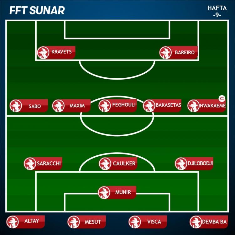 9.Hafta FFT Sundu
