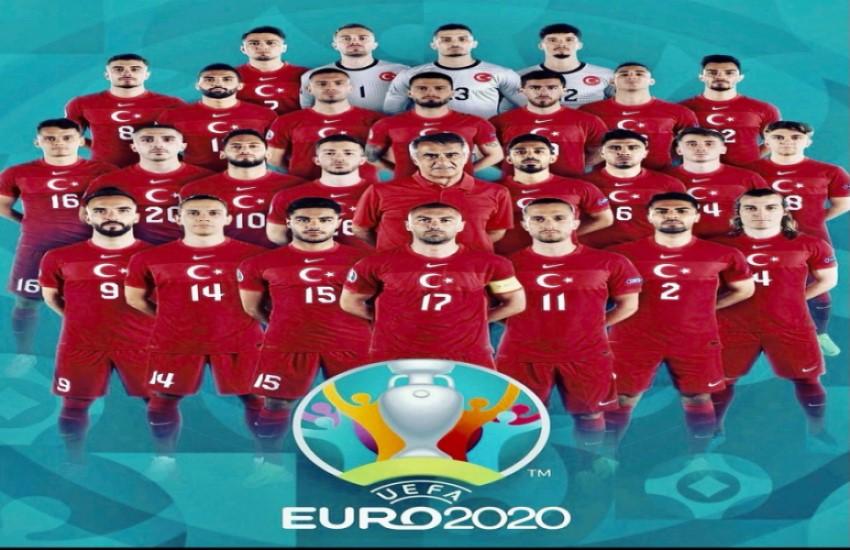 Euro2020 Muhtemel 11'ler